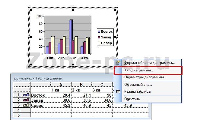 Как сделать график процентов в ворде